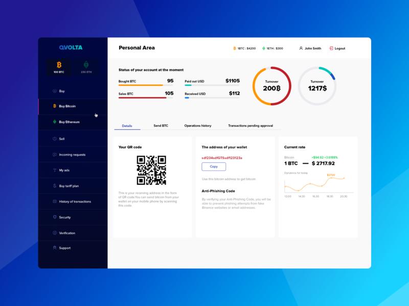 Dashboard. P2P cryptocurrency Exchange (BTC, ETH) gradient menu chart desktop ux design uidesign ethereum bitcoin cryptocurrency crypto p2p user account dashboad