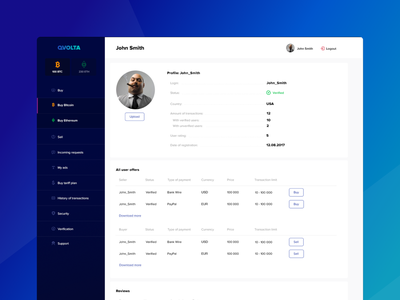 Personal page. P2P cryptocurrency Exchange (BTC, ETH). Dashboard p2p eth btc crypto dashboard crypto exchange crypto currency crypto trading crypto web design ux ui