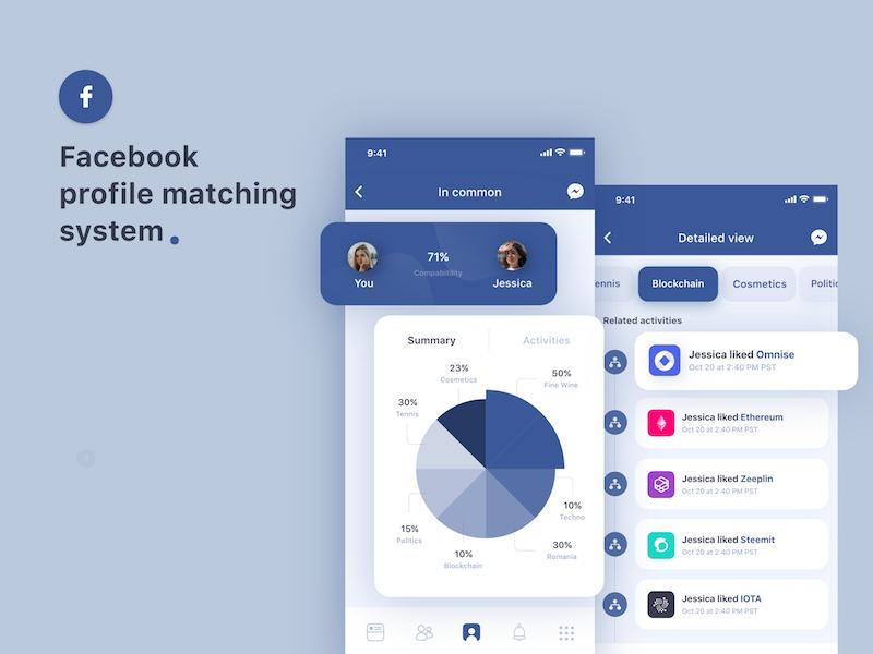 Facebook matching profile system app mobile ui ux data ai facebook profile