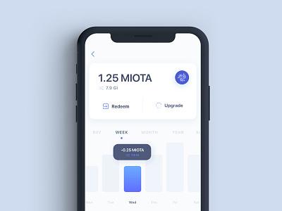 Data wallet decentralized blockchain profile app ux ui identity id digital decentralized crypto blockchain app