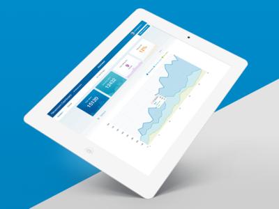 Dashboard graph widget ui dashboard