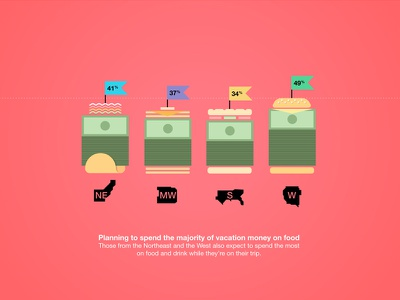 Infographic Food holiday flag infographic america mexico restaurant travel money burger panini pancake taco