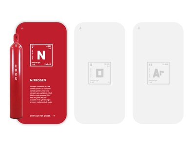 CORE Tank Product Cards
