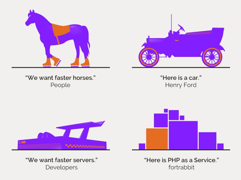 Horsepower abstract mod server car silhouette horse