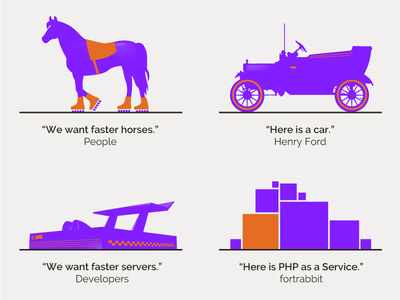 Horsepower abstract mod server car silhouette horse