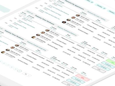 Task Manager concept - deliverable list