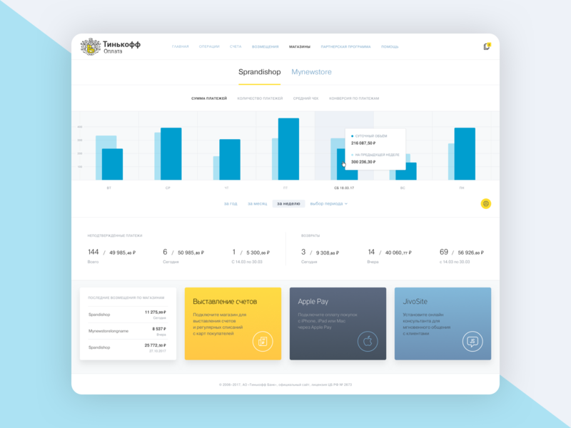 Tinkoff Payments Dashboard product design tinkoff ads widgets graphs main page dashboard design web ui interface