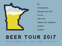 Beer Tour 2017: Minnesota