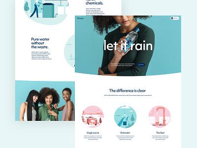 Richard's Rainwater | Website web design webdesign marketing site marketing illustraion brand identity brand design
