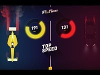 F1 scrolling infographic site