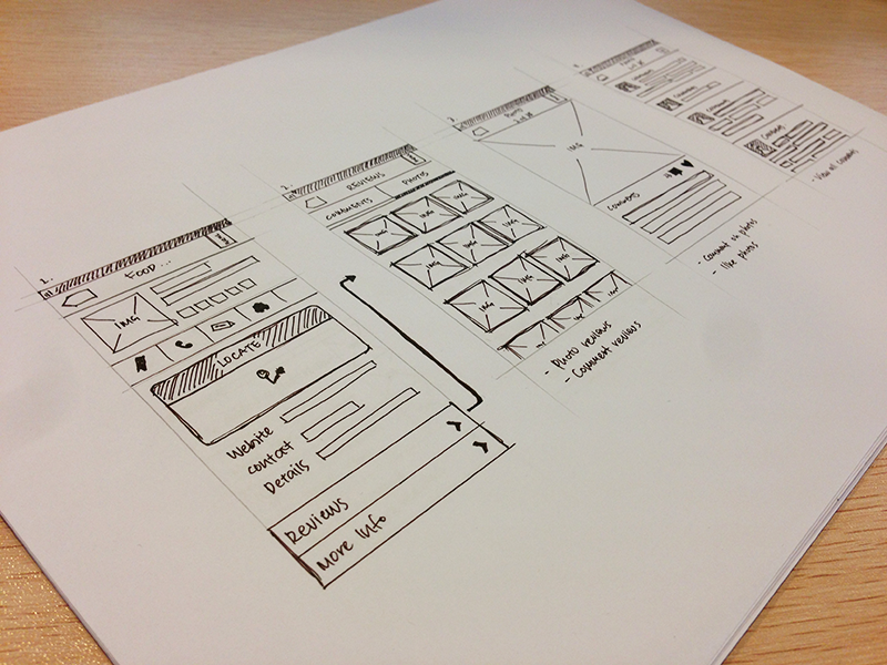 Defind Wireframe Sketches ios sketch wireframe ui buuuk