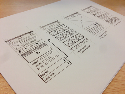 Defind Wireframe Sketches ios sketch wireframe ui buuuk