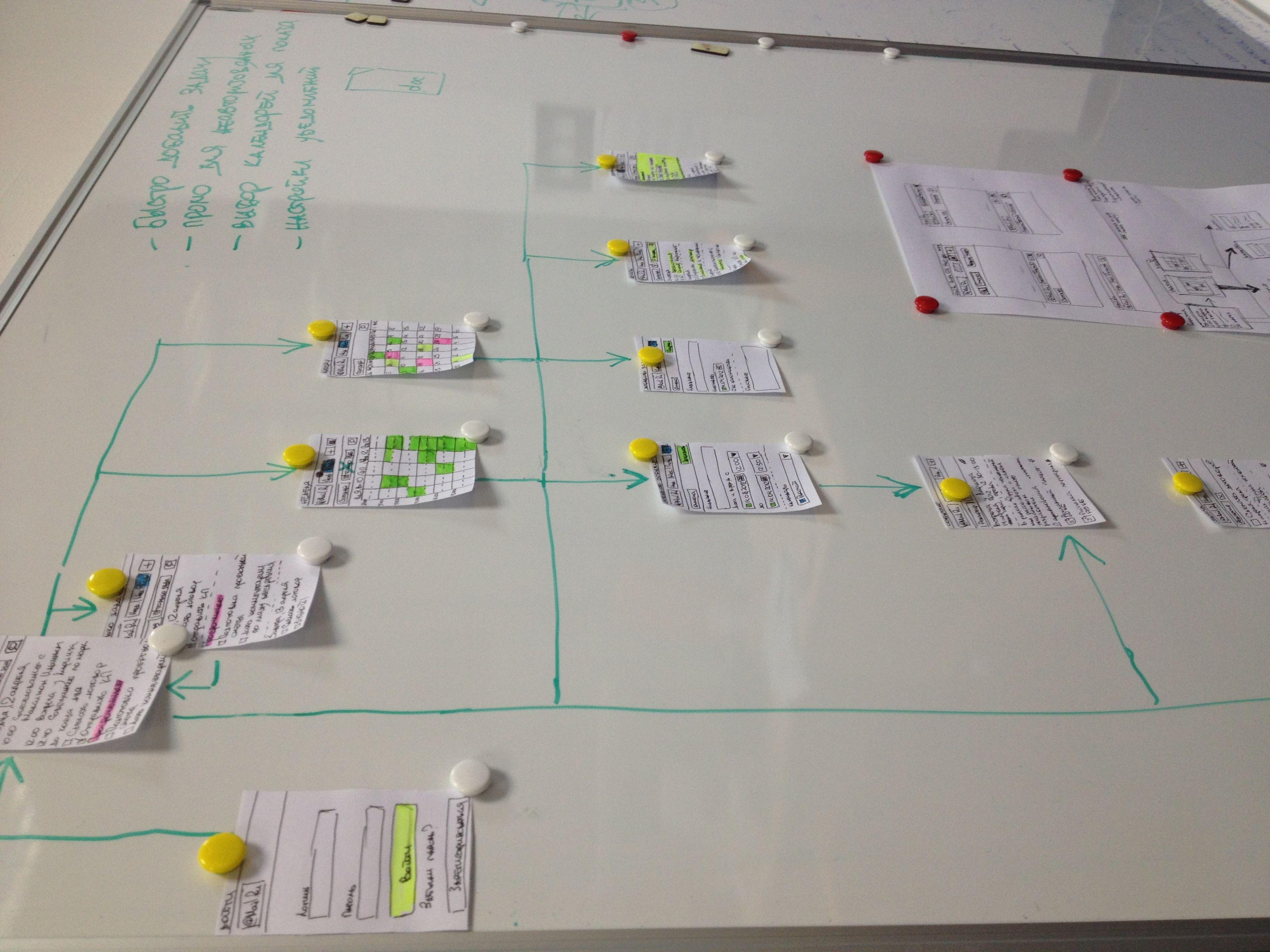 14 otherproject mobileweb paperprototype highres