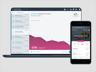 T2K bar design wizard monitoring home assignment create pie trend dashboard kpi
