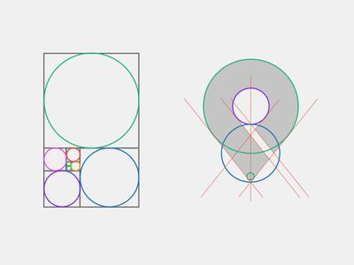 PDC Procedure golden ratio circles guides