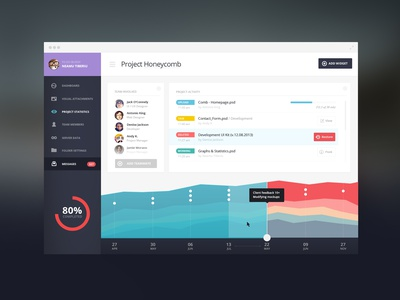 To-Do Dashboard to do infographic data flat dashboard ui ux statistics interface admin task minimal