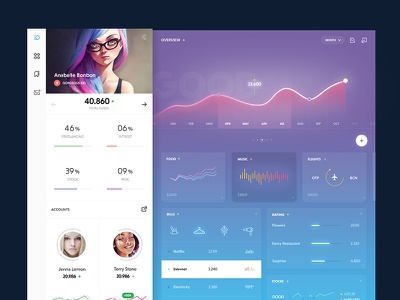Money Dashboard charts infographic data transparent color dashboard mobile app glow statistics interface ui