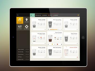The Coffee App ios mac ui ipad minimal coffee app icons device yellow stats dashboard interface ux clean
