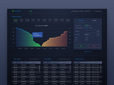 Exchange Bitcoins trade money finance dark flat web ui ux graph interface bitcoins exchange