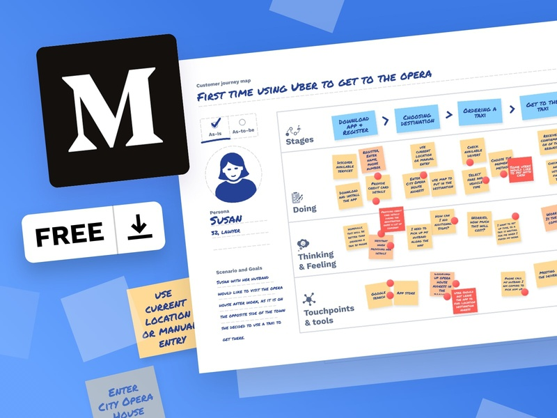 Ultimate Guide to Customer journey mapping (Template included)) customer journey free template tools design ux