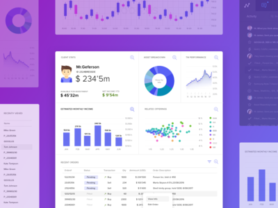 Trading App Client Dashboard charts flat dashboard trading finace infographic ui ux web