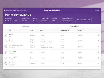Healthcare - Schedule Dashboard UI saas design saas flat dashboard application ux web design ui