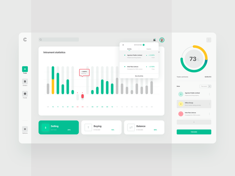 Dashboard of fintech web application - joint stock companies trade financial fintech web app typography ux company graph data statistics interface business money investment tool modern stock ui dashboard