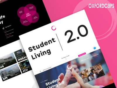 Oxfordcaps Website Redesign