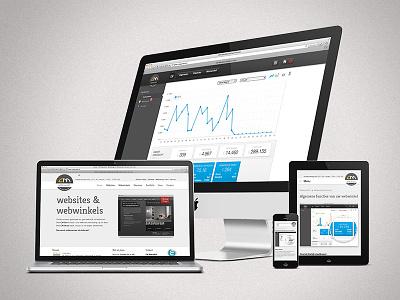 Responsive CMS cms webdesign responsive dashboard