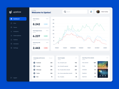 Event Dashboard- Finance and Investment ui design ux design event event dashboard finance and investment investment finance first dashboard dashboard ux ui