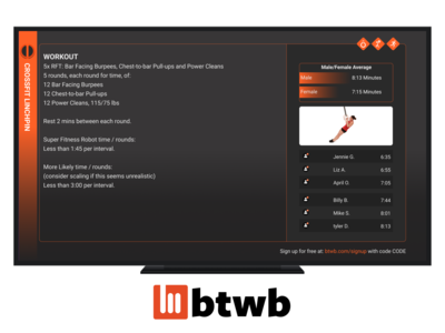Fitness Workout Display Screen Dashboard