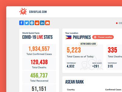CovidFlag - Coronavirus Live Stats world recovery cases death covid-19 pandemic stats live covid covid19
