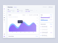 Dashboard experiment #01