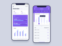 Dashboard experiment #02