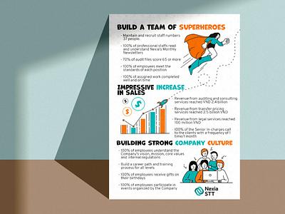 Motivation Poster for Nexia STT flyer design heroes motivation flyer poster graphic design