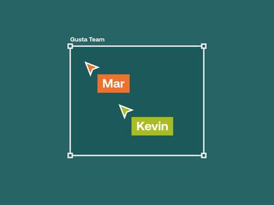 Gusta Team animation cursor figma welcome internship team hiring
