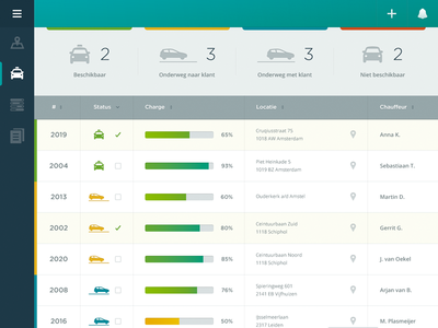 Taxi Dashboard - Overview
