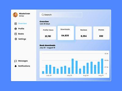 Analytics Chart - Daily UI 18 daily ui day18 analytics chart chart analytics figma website web design uiux ui design daily ui challenge