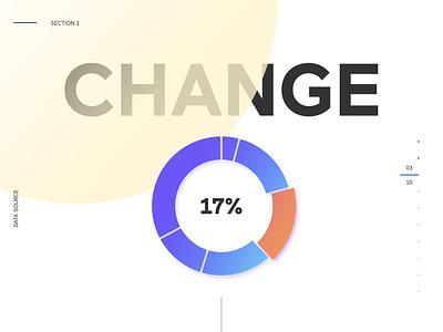 Interactive survey infographics chart data vector design infographics ui