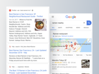 Attribution across Google (Local) Search