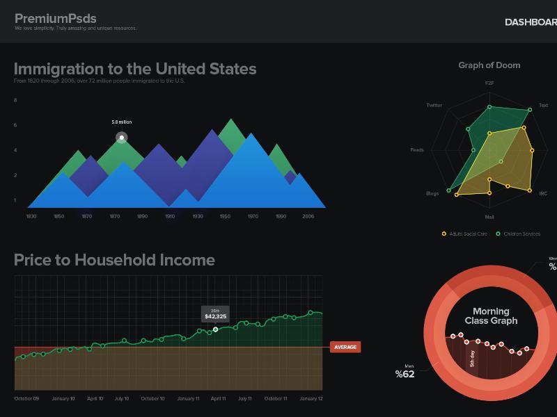 (Freebie) Dark Dashboard Elements dark dashboard chart pie graph elements analytics free psd