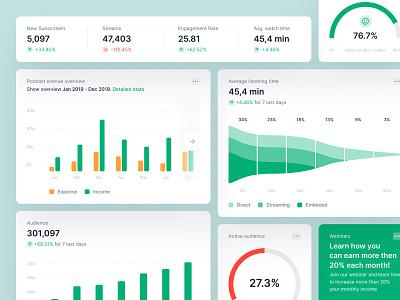 Dashboard Widgets analytics chart analytics podcast dashboard podcast app dashboard app web app product ui product funnel chart funnel dashboard widgets dashboard ui dashboard widgets widget chart ui bar chart chart widgets chart widget chart