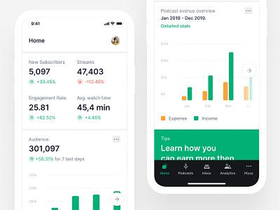Mobile Dashboard – Podcast Analytics App mobile podcast podcast app podcast mobile app design analytics app statistic report mobile application application analytics mobile dashboard mobile analytics mobile ui app ui app mobile app mobile
