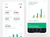 Mobile Dashboard – Podcast Analytics App