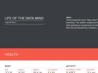 Amass Analytics Dashboard