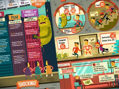 Backup Battalion infographic infographic super hero disaster monster character design backup loss