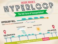 Hyperloop graphics