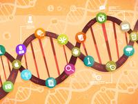 DNA Apps