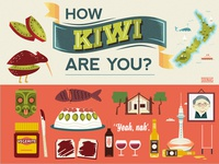 Kiwi New Zealand graphics