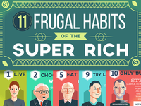 :::Super Rich Habits:::